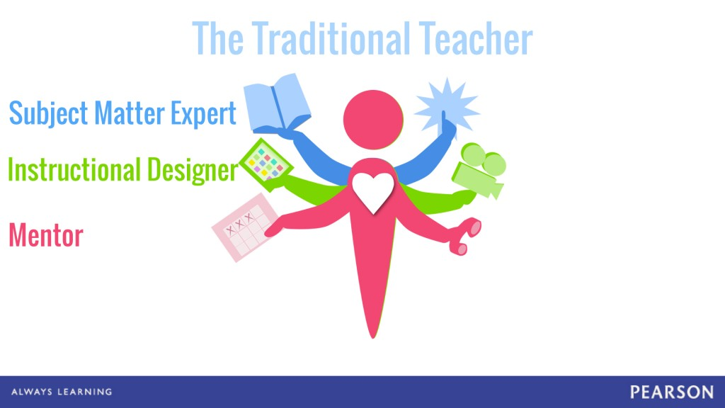 The many hats of the Traditional Teacher
