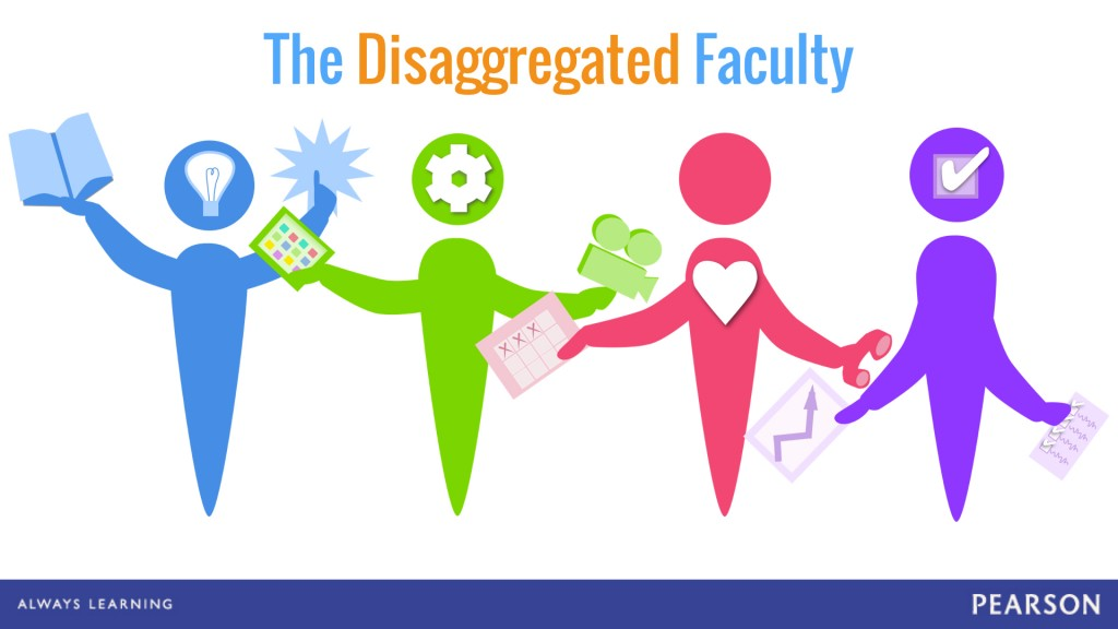 The (Dis)Aggregated Faculty in CBE