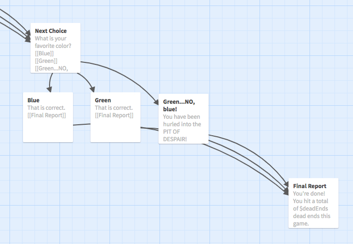 Use Twine for Branching Learning Scenarios - Ted Curran net