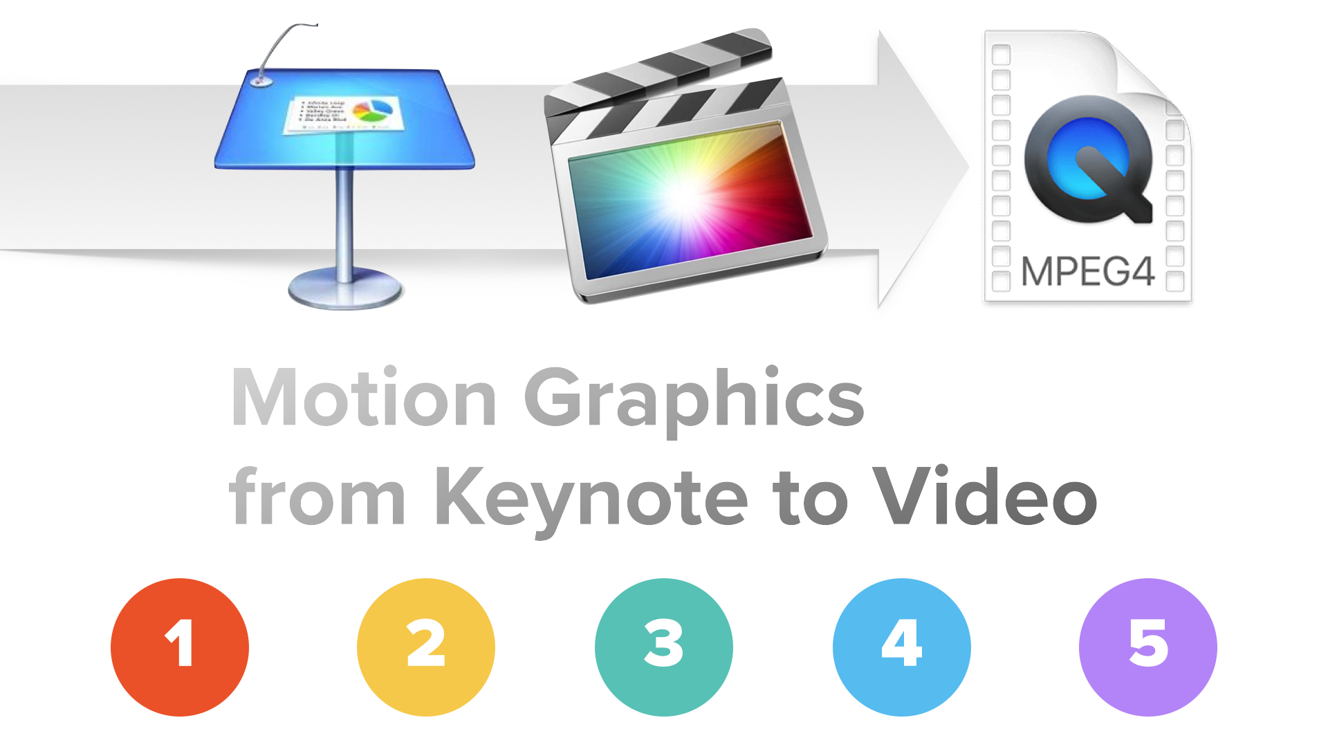 Motion Graphics from Keynote to Video